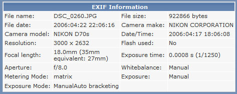Exchangeable Image Files Format