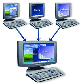Virtual Machine คืออะไร เวอชวล เมชชีน คือการจำลองการทำงานของคอมพิวเตอร์เครื่องอื่น