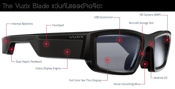 แว่นกันแดดกับการแสดงผลอัจฉริยะ The Vuzix Blade
