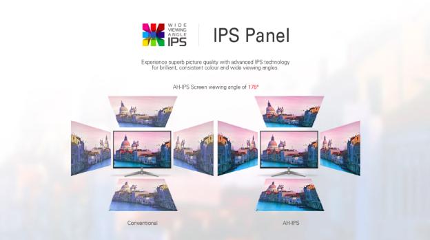 จอ IPS คืออะไร